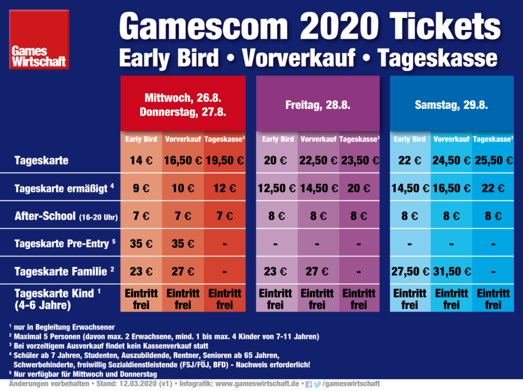 Gamescom 2020 Köln